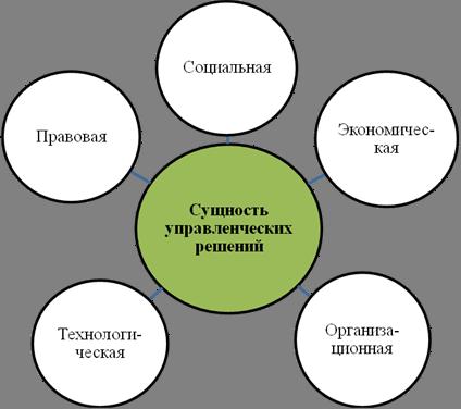 Сборник задач по конституционному праву россии задачник по праву для студентов